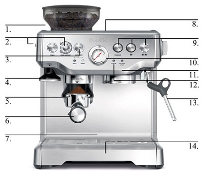 Breville BES870XL Barista Express Espresso Machine - Features