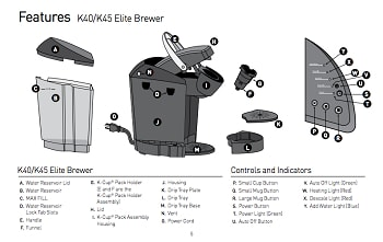 Keurig K45 Features