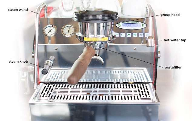 Know Your Espresso Parts and Their Purpose