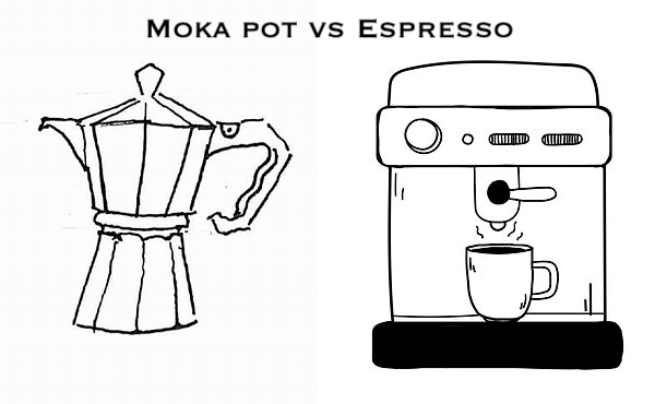 Moka Pot & Espresso Machine